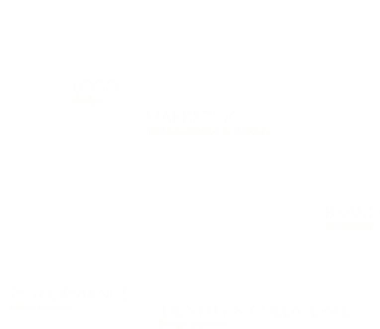 Complete Branding Services